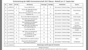 Zeiteinteilung für WBO-Kreisturnier 2017